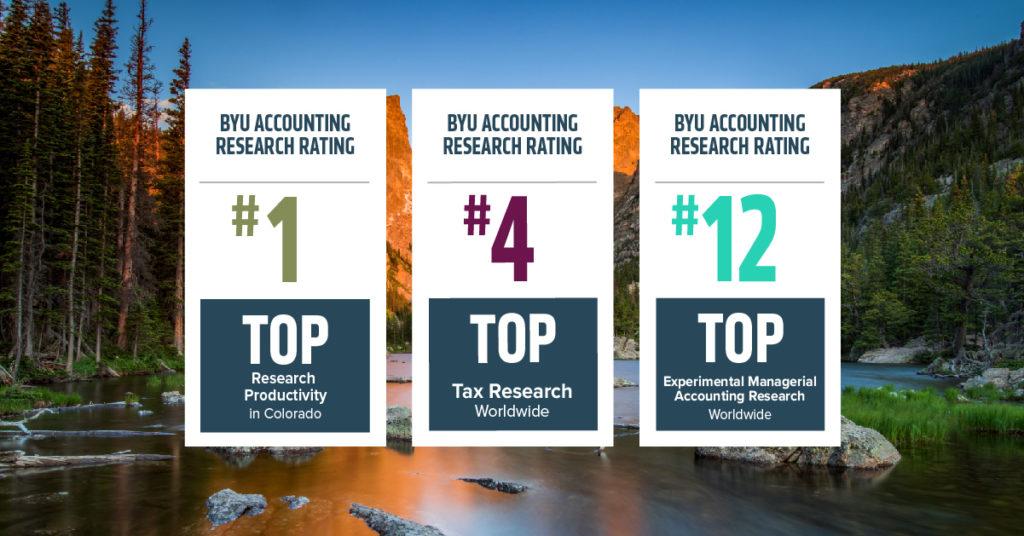 BYU Accounting Rankings