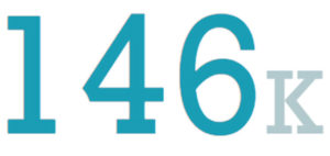 146k graphic