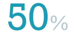 50% graphic