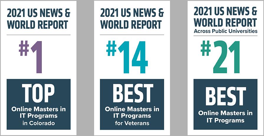 Top Online MCIS program in Colorado